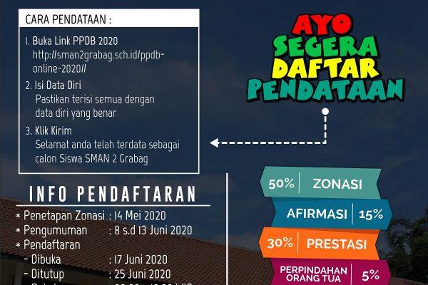 Pendaftaran PPDB Online SMA Negeri 2 Grabag Tahun 2020/2021